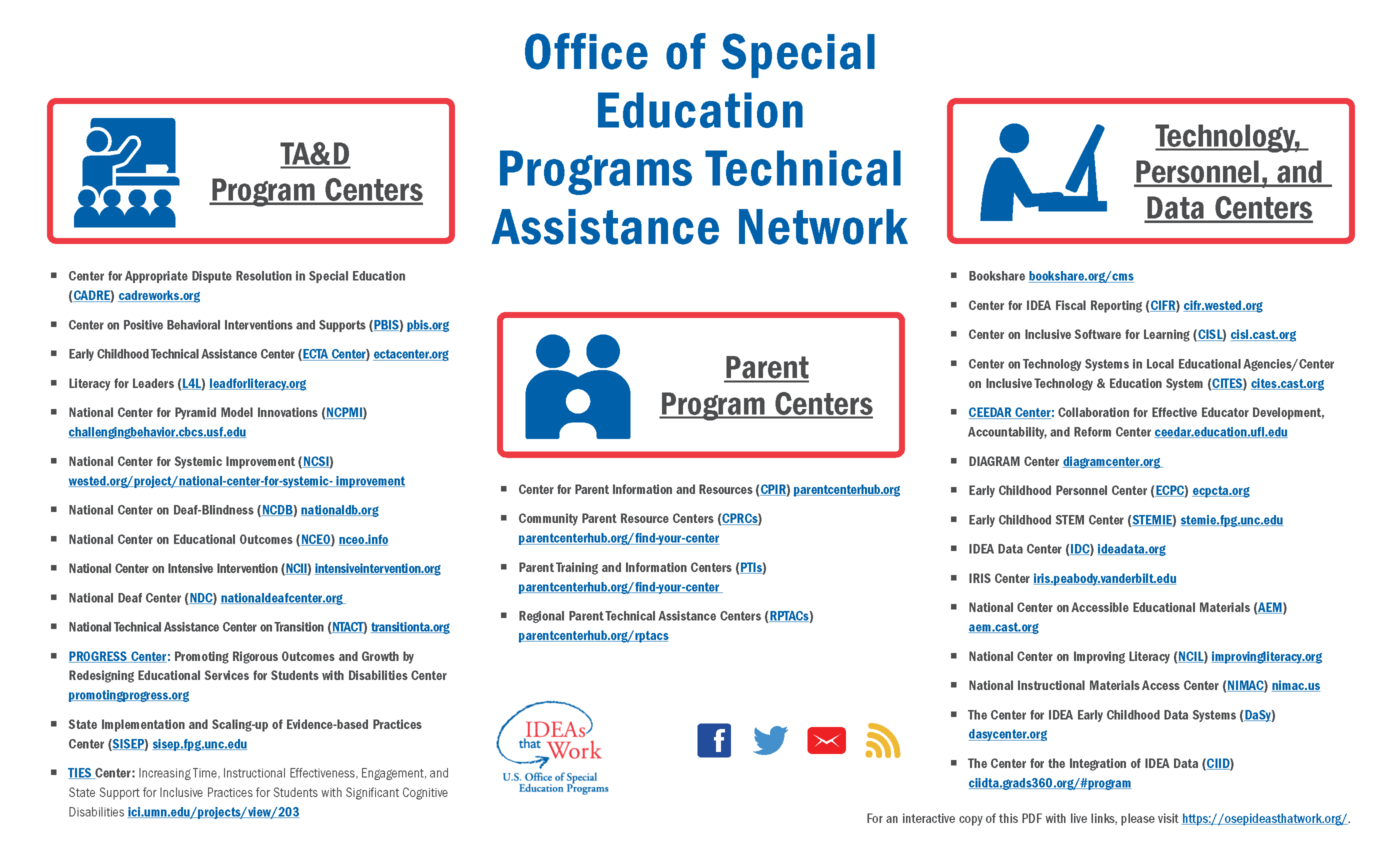 OSEP TA Network Center List
